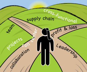 illustration: diverse career path, leadership, supply chain